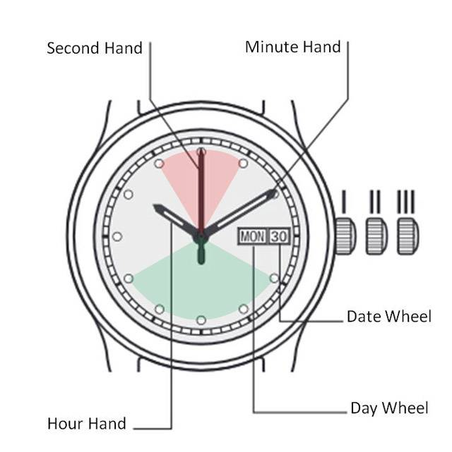 SETTING TIME & DATE